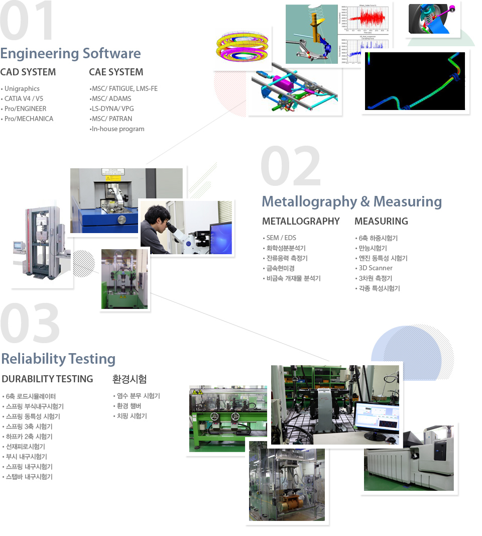 01.Engineering Software , 02.Metallography & Measuring , 03.Relaiability Testing