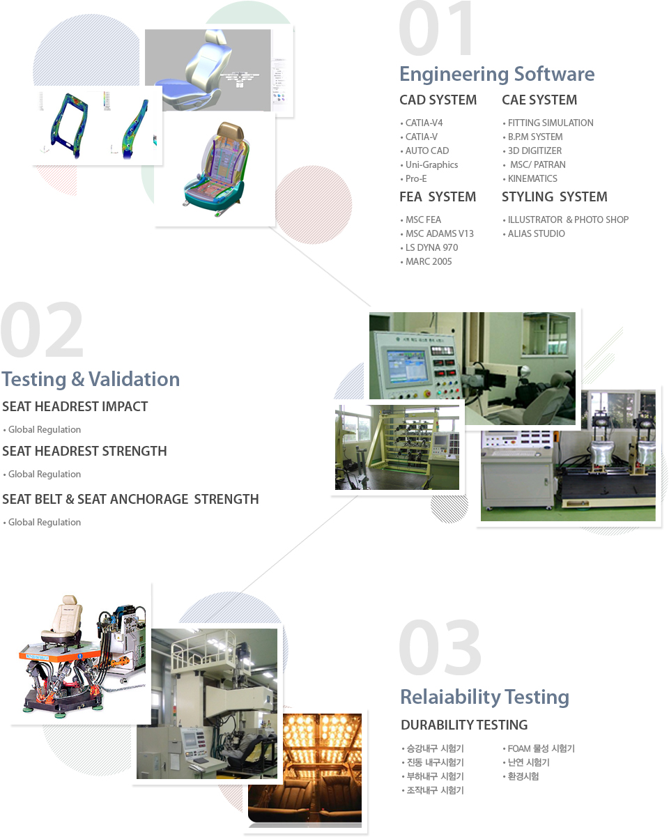 01.Engineering Software , 02.Testing & Validation , 03.Relaiability Testing